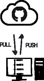 pushing/pulling